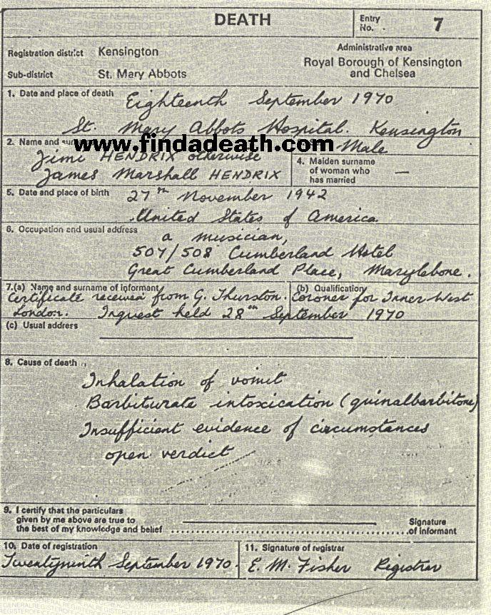 Jimi Hendrix Death Certificate
