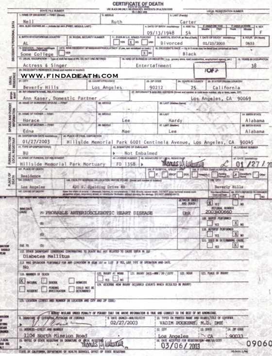 Nell Carter's Death Certificate