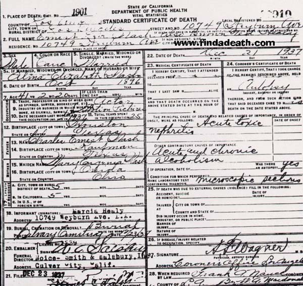 Ted Healy's Death Certificate